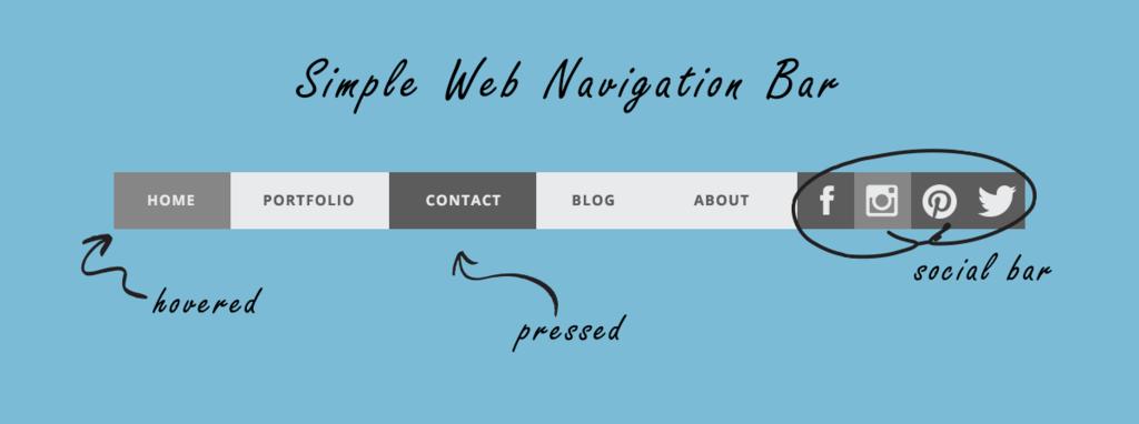 6 consejos para mejorar la usabilidad de tu web