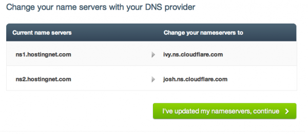 cloudflare cambiar DNS