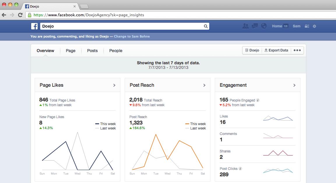 facebook-insight-pagina-empresa