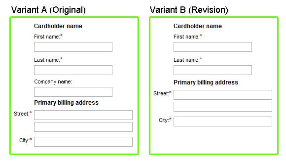 Optimizar tus formularios puede disparar tus conversiones -Expedia