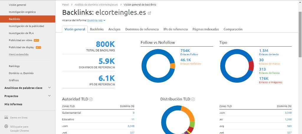 Mejores herramientas para comprobar backlinks