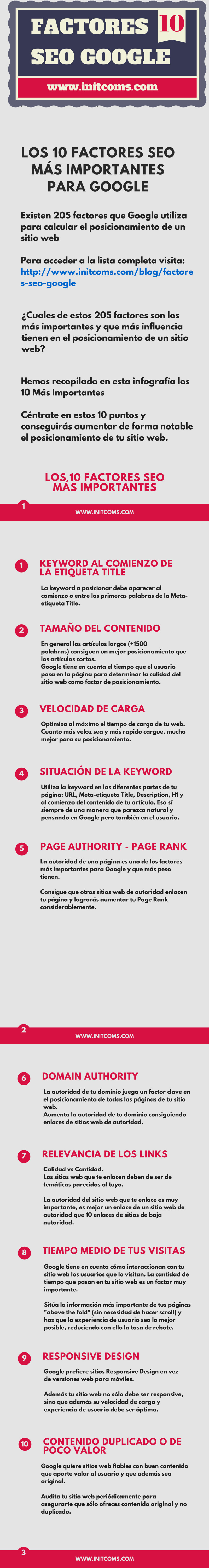 Los 200 factores de posicionamiento SEO de Google INFOGRAFIA