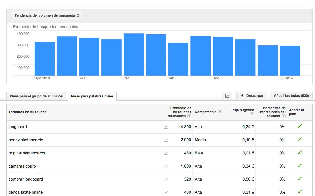 Planificador-de-palabras-clave-Google-Adwords
