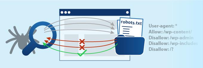 NetDNA-Blog-RobotsTxt-R11