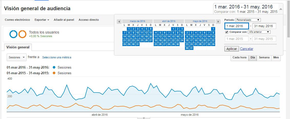 Google-analytics-para-principantes-10