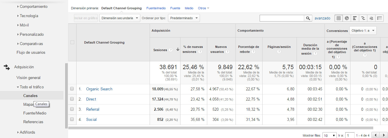 Google-analytics-para-principantes-12