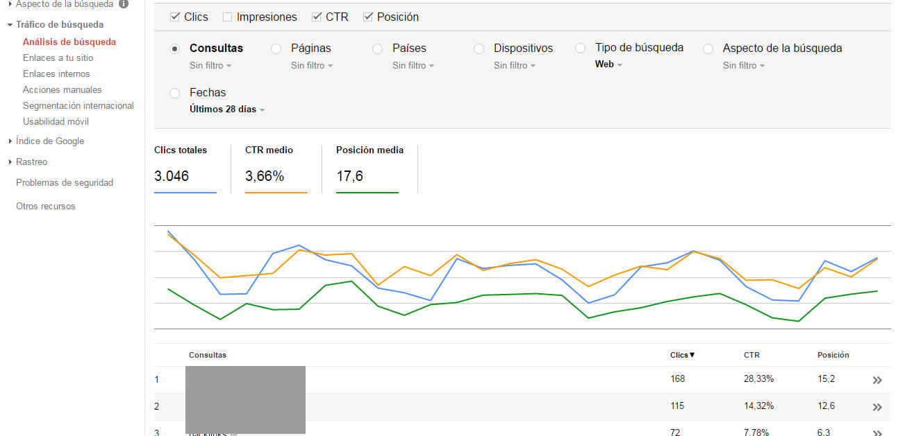 Google Analytics Google Search Console