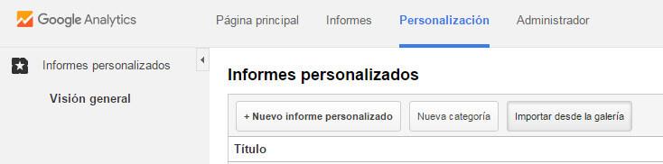 Google Analytics informes