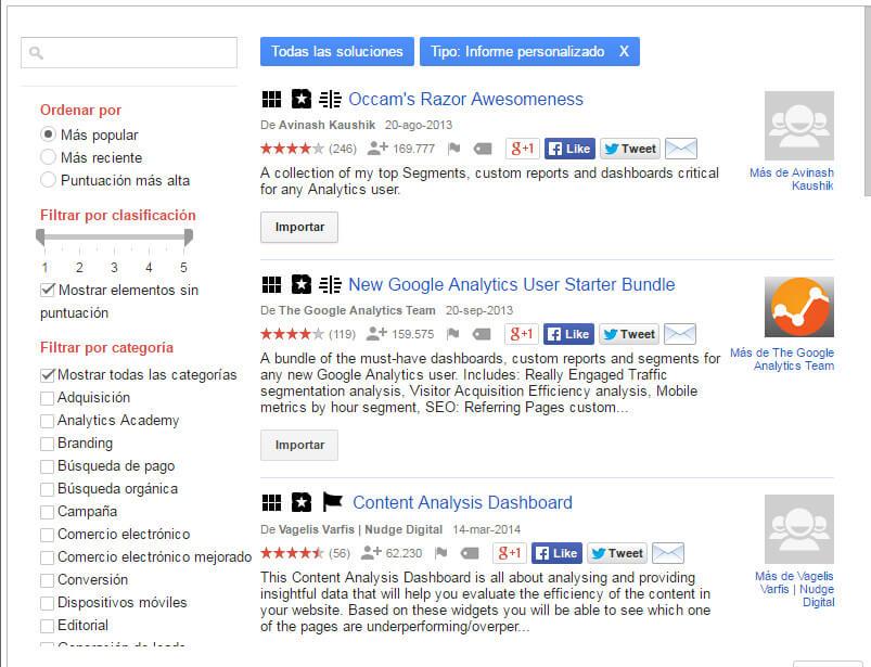 Informes-esenciales-de-Google-Analytics12