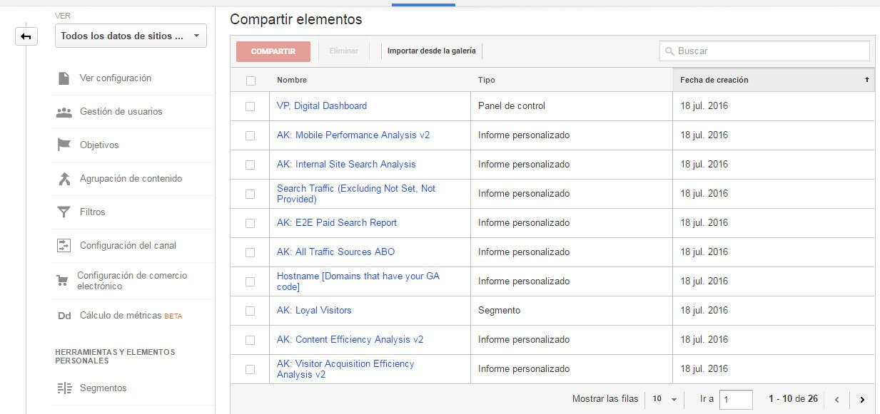 Google Analytics informes personalizados