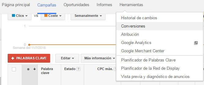 Como usar Google AdWords