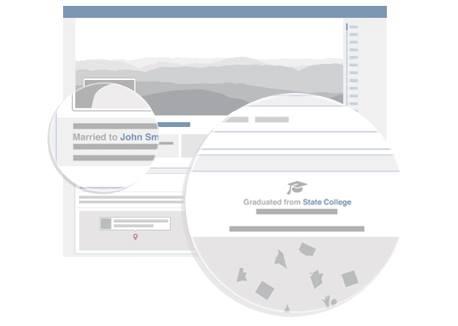 Facebook ads errores comuns