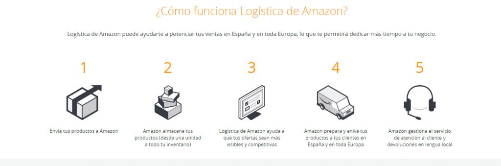 errores-comunes-amazon