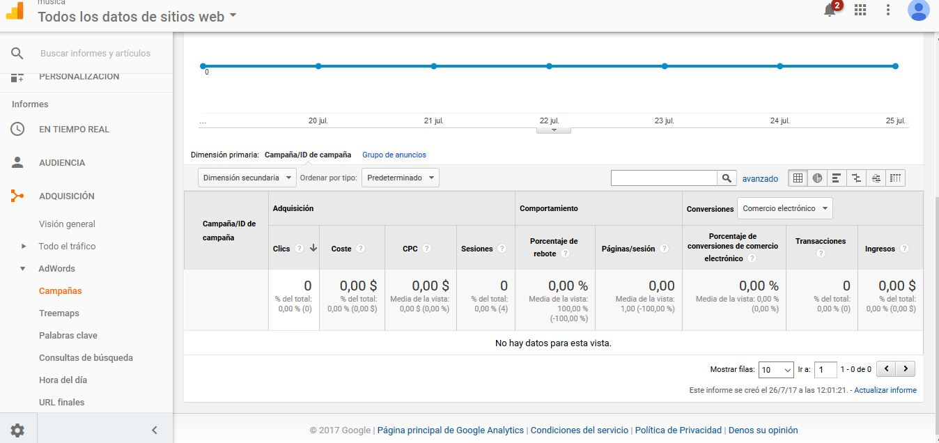 Errores mas comunes al-vender en AdWords