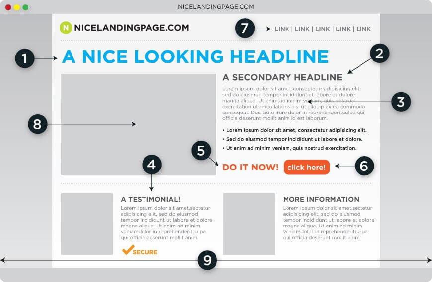 landing page adecuada
