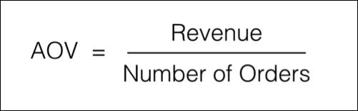 calcular el valor medio de tus pedidos