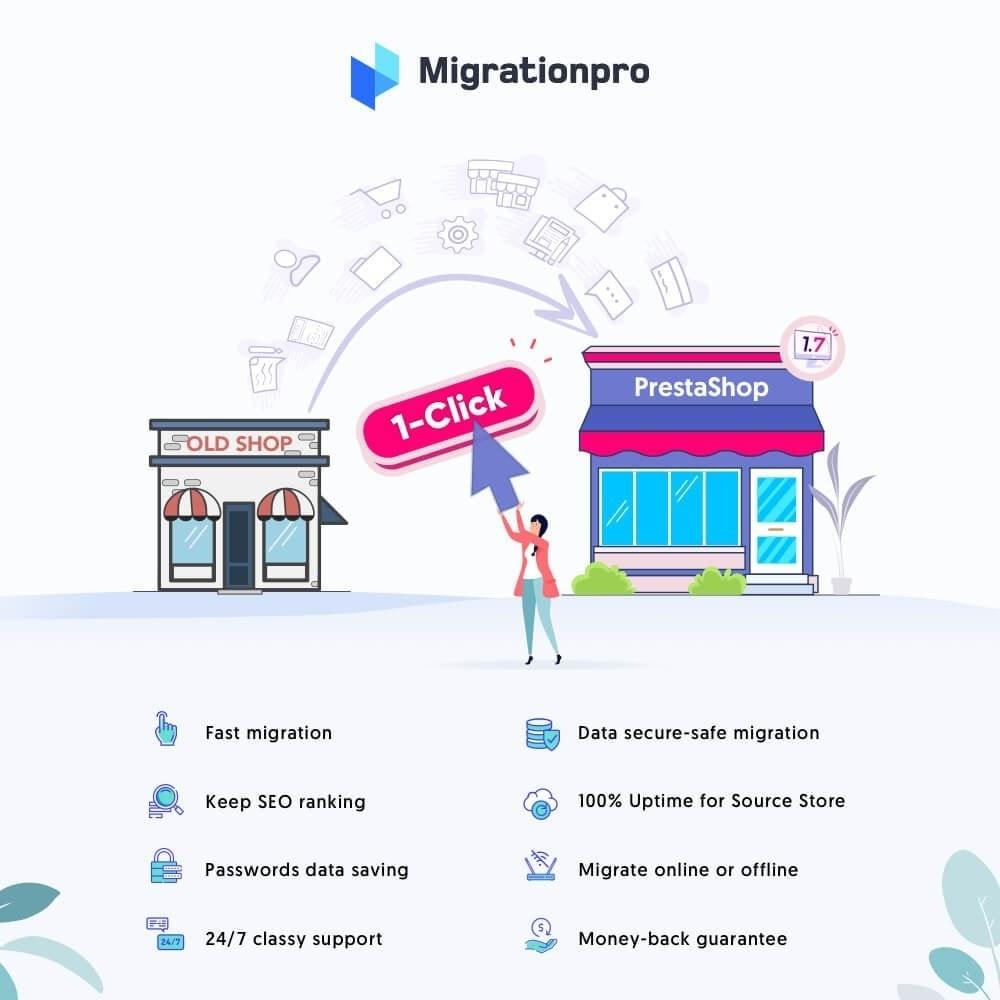 prestashop actualizacion update migracion