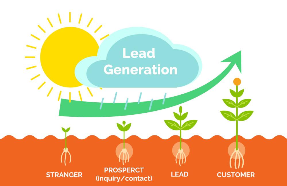 como conseguir leads